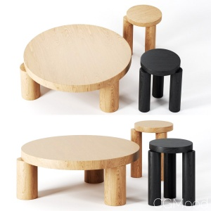 Offset Tables By Resident