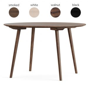 Scandinavian Round Table