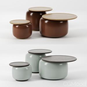 Balanced Tables By Linteloo